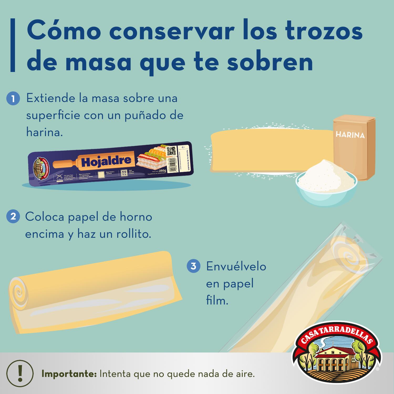 ¿Cómo conservar los trozos de masa que te sobren? 1. Extiende la masa sobre una superficie con un puñado de harina. 2. Coloca papel de horno encima y haz un rollito. 3. Envuélvelo en papel de film.